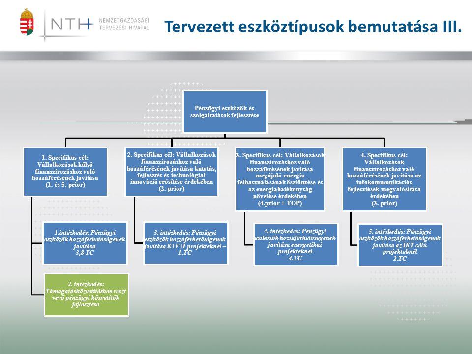 Tervezett eszköztípusok bemutatása III. Pénzügyi eszközök és szolgáltatások fejlesztése 1. Specifikus cél: Vállalkozások külső finanszírozáshoz való h