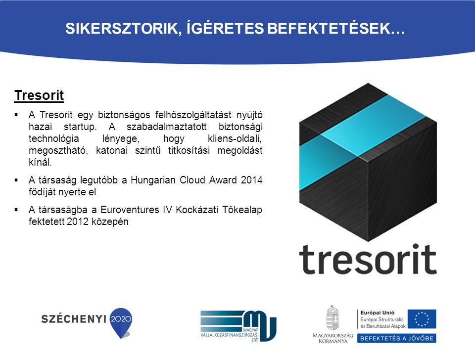 SIKERSZTORIK, ÍGÉRETES BEFEKTETÉSEK… Tresorit  A Tresorit egy biztonságos felhőszolgáltatást nyújtó hazai startup. A szabadalmaztatott biztonsági tec