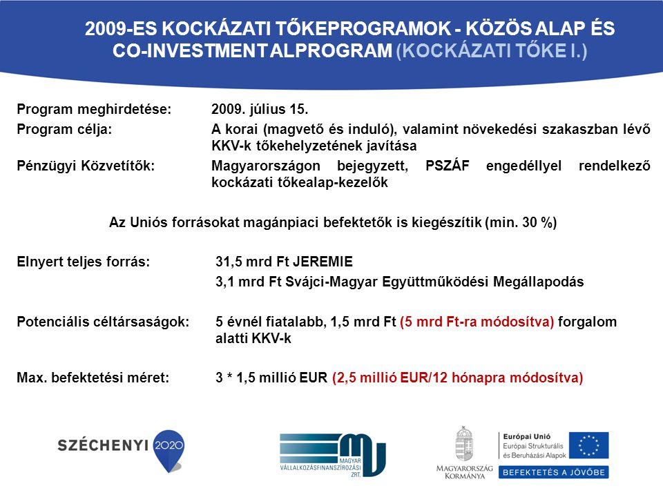 2009-ES KOCKÁZATI TŐKEPROGRAMOK - KÖZÖS ALAP ÉS CO-INVESTMENT ALPROGRAM (KOCKÁZATI TŐKE I.) Program meghirdetése:2009. július 15. Program célja:A kora