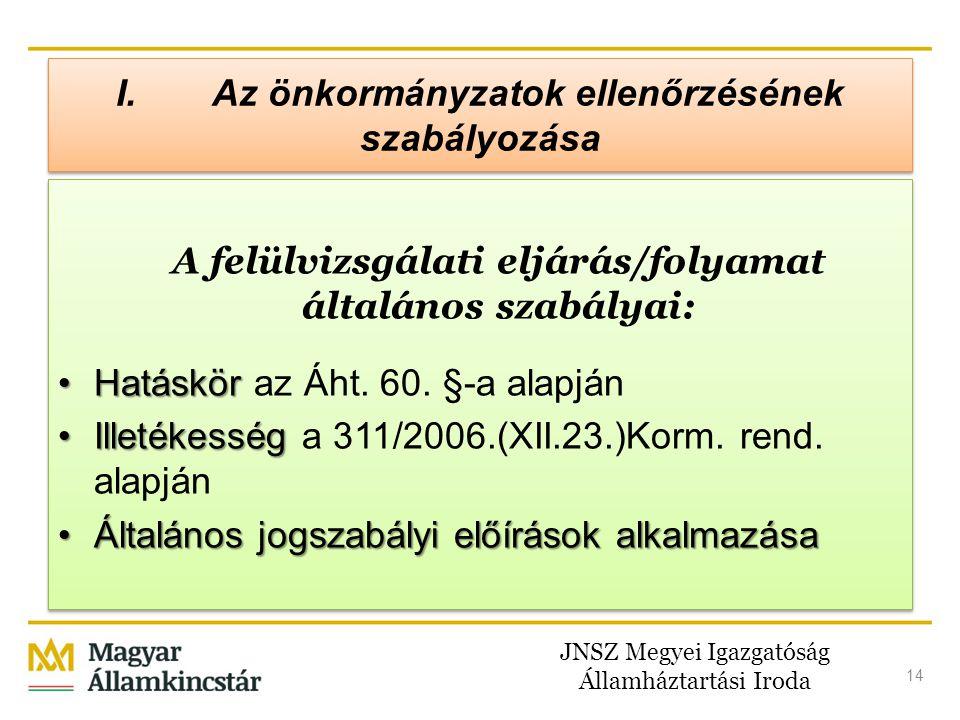 JNSZ Megyei Igazgatóság Államháztartási Iroda 14 I.Az önkormányzatok ellenőrzésének szabályozása A felülvizsgálati eljárás/folyamat általános szabálya