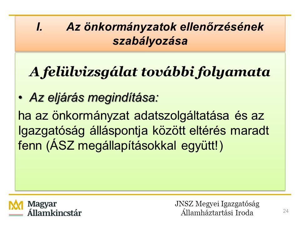 JNSZ Megyei Igazgatóság Államháztartási Iroda 24 I. Az önkormányzatok ellenőrzésének szabályozása A felülvizsgálat további folyamata •Az eljárás megin