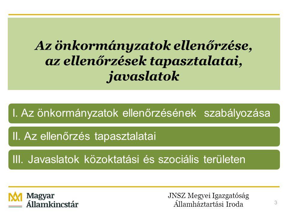 Az önkormányzatok ellenőrzése, az ellenőrzések tapasztalatai, javaslatok I. Az önkormányzatok ellenőrzésének szabályozásaII. Az ellenőrzés tapasztalat