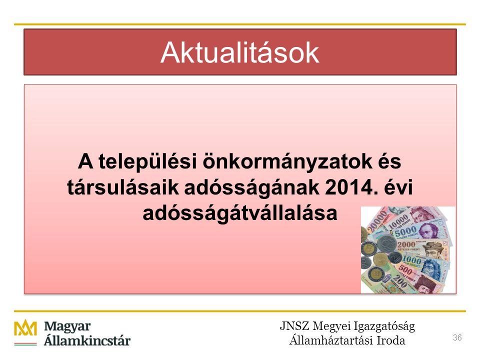 JNSZ Megyei Igazgatóság Államháztartási Iroda 36 Aktualitások A települési önkormányzatok és társulásaik adósságának 2014. évi adósságátvállalása