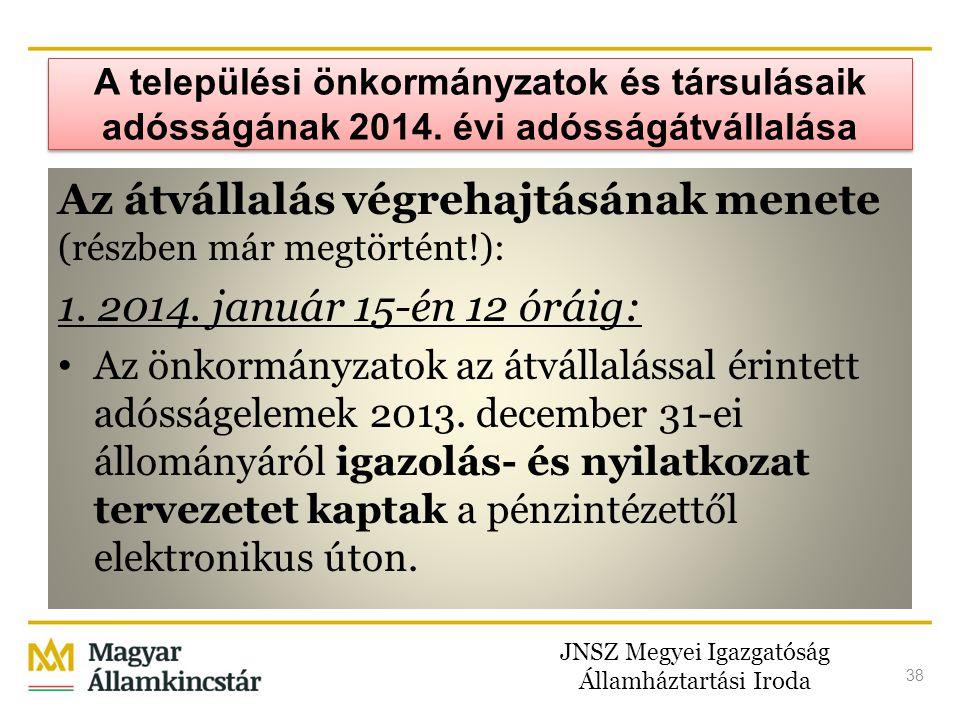 JNSZ Megyei Igazgatóság Államháztartási Iroda 38 A települési önkormányzatok és társulásaik adósságának 2014. évi adósságátvállalása Az átvállalás vég