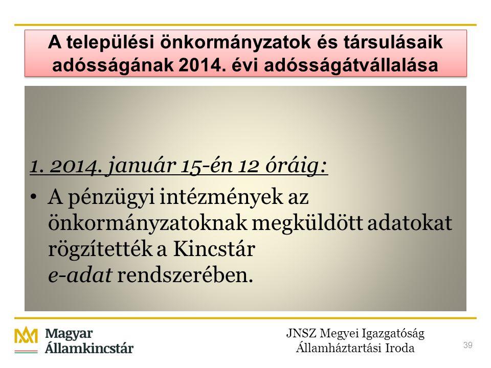 JNSZ Megyei Igazgatóság Államháztartási Iroda 39 A települési önkormányzatok és társulásaik adósságának 2014. évi adósságátvállalása 1. 2014. január 1