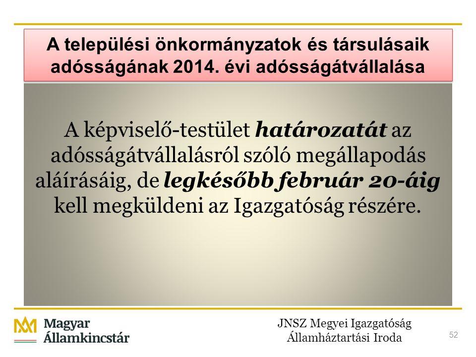 JNSZ Megyei Igazgatóság Államháztartási Iroda 52 A települési önkormányzatok és társulásaik adósságának 2014. évi adósságátvállalása A képviselő-testü