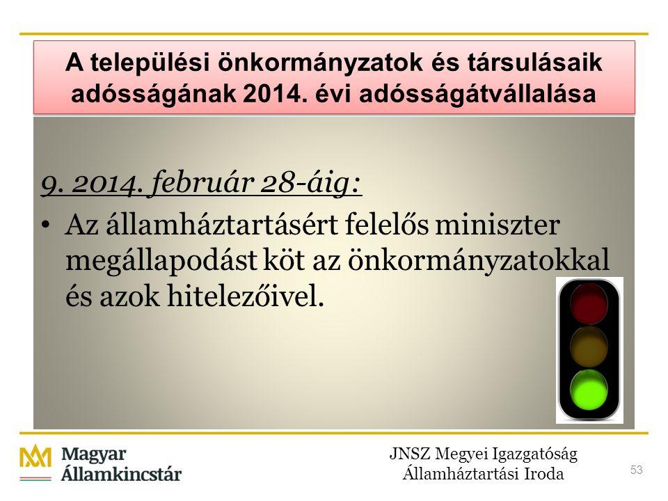 JNSZ Megyei Igazgatóság Államháztartási Iroda 53 A települési önkormányzatok és társulásaik adósságának 2014. évi adósságátvállalása 9. 2014. február