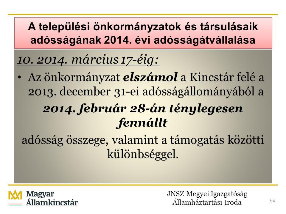 JNSZ Megyei Igazgatóság Államháztartási Iroda 54 A települési önkormányzatok és társulásaik adósságának 2014. évi adósságátvállalása 10. 2014. március