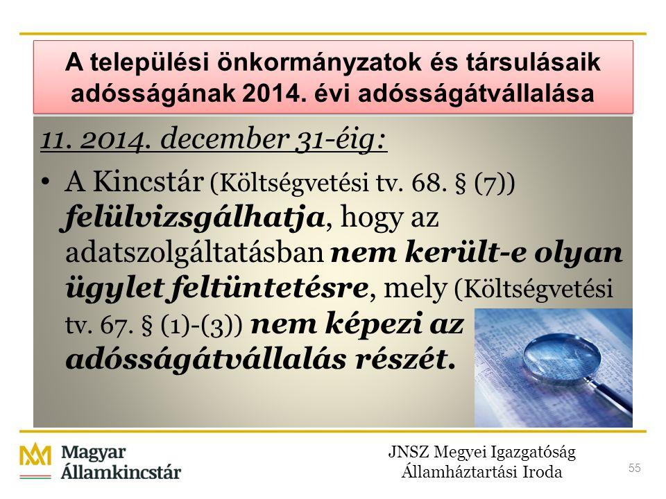 JNSZ Megyei Igazgatóság Államháztartási Iroda 55 A települési önkormányzatok és társulásaik adósságának 2014. évi adósságátvállalása 11. 2014. decembe