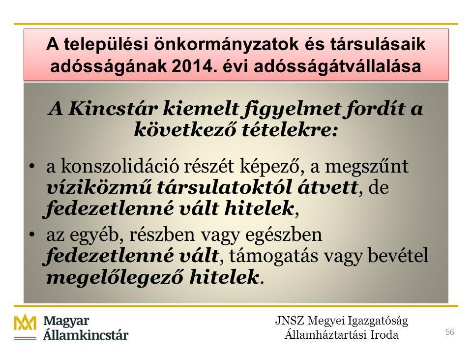 JNSZ Megyei Igazgatóság Államháztartási Iroda 56 A települési önkormányzatok és társulásaik adósságának 2014. évi adósságátvállalása A Kincstár kiemel