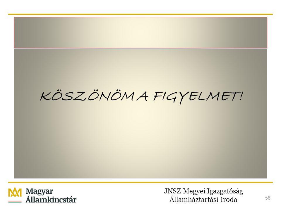 JNSZ Megyei Igazgatóság Államháztartási Iroda 58 KÖSZÖNÖM A FIGYELMET!
