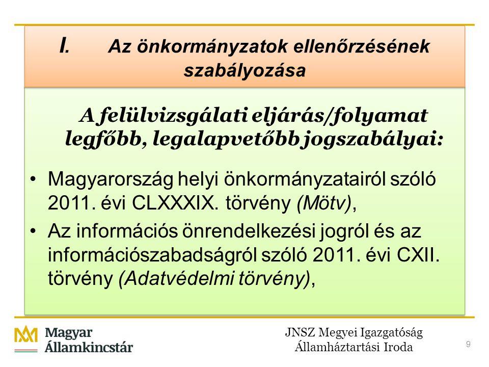 JNSZ Megyei Igazgatóság Államháztartási Iroda 9 A felülvizsgálati eljárás/folyamat legfőbb, legalapvetőbb jogszabályai: •Magyarország helyi önkormányz