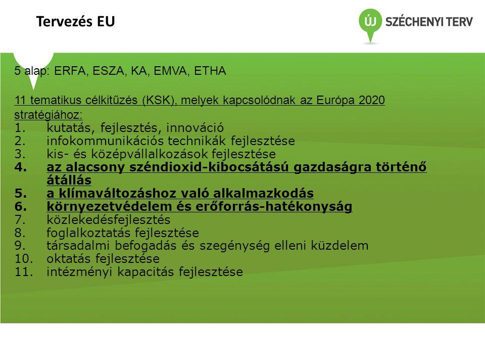 Tervezés EU 5 alap: ERFA, ESZA, KA, EMVA, ETHA 11 tematikus célkitűzés (KSK), melyek kapcsolódnak az Európa 2020 stratégiához: 1.kutatás, fejlesztés, innováció 2.infokommunikációs technikák fejlesztése 3.kis- és középvállalkozások fejlesztése 4.az alacsony széndioxid-kibocsátású gazdaságra történő átállás 5.a klímaváltozáshoz való alkalmazkodás 6.környezetvédelem és erőforrás-hatékonyság 7.közlekedésfejlesztés 8.foglalkoztatás fejlesztése 9.társadalmi befogadás és szegénység elleni küzdelem 10.oktatás fejlesztése 11.intézményi kapacitás fejlesztése