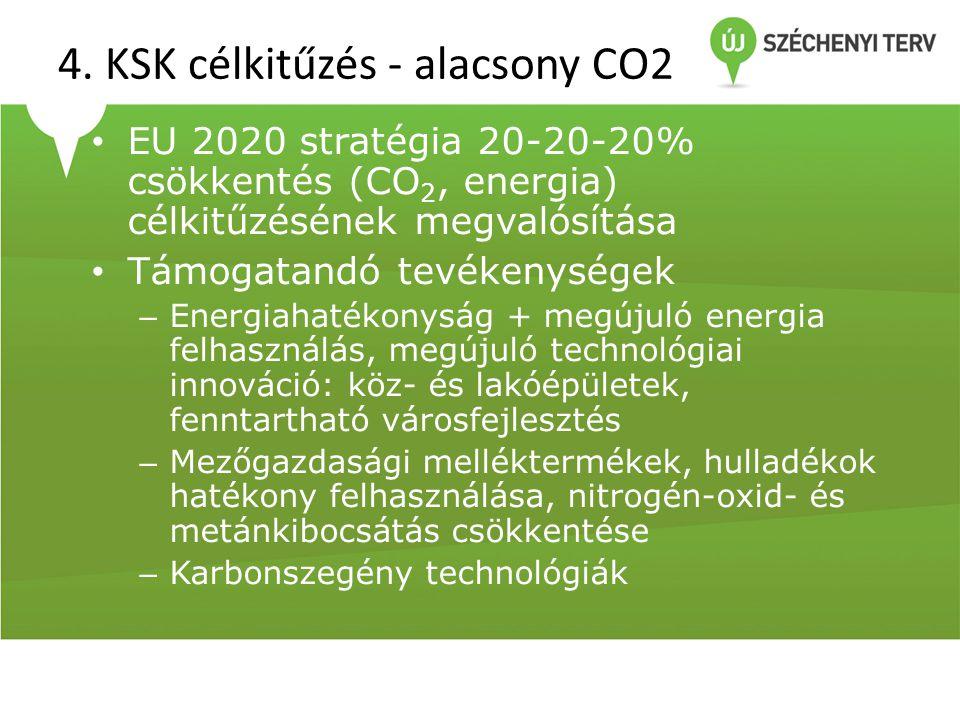4. KSK célkitűzés - alacsony CO2 • EU 2020 stratégia 20-20-20% csökkentés (CO 2, energia) célkitűzésének megvalósítása • Támogatandó tevékenységek – E