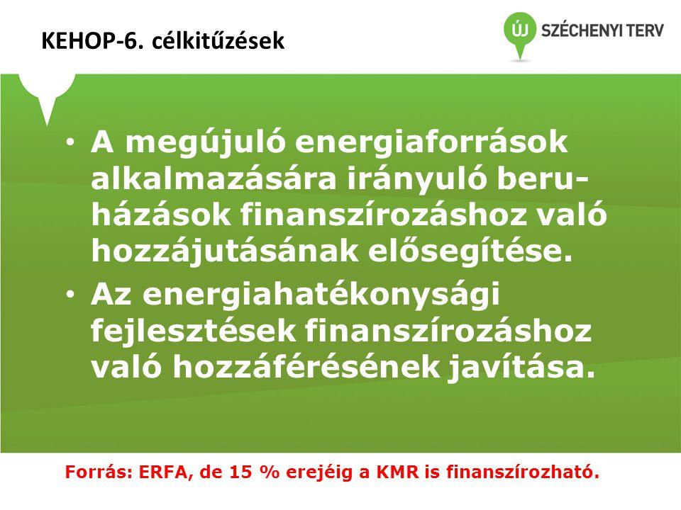 KEHOP-6. célkitűzések • A megújuló energiaforrások alkalmazására irányuló beru- házások finanszírozáshoz való hozzájutásának elősegítése. • Az energia