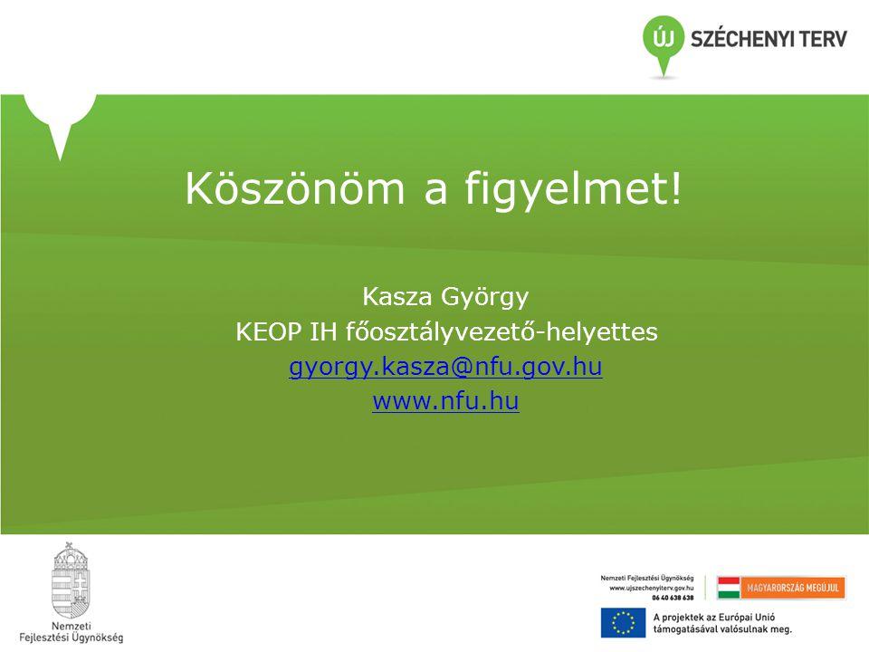 Köszönöm a figyelmet! Kasza György KEOP IH főosztályvezető-helyettes gyorgy.kasza@nfu.gov.hu www.nfu.hu