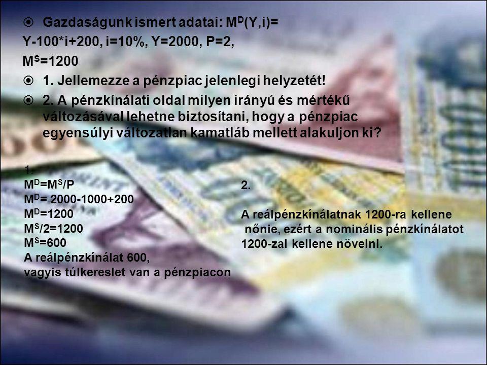  Gazdaságunk ismert adatai: M D (Y,i)= Y-100*i+200, i=10%, Y=2000, P=2, M S =1200  1. Jellemezze a pénzpiac jelenlegi helyzetét!  2. A pénzkínálati