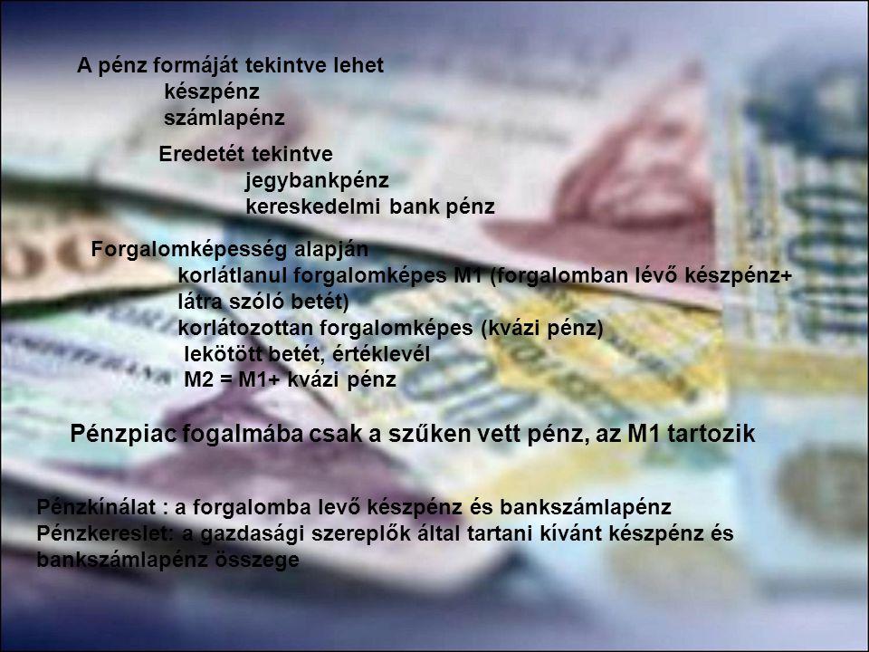 Pénz kínálatát meghatározza: a bankrendszer - kötelező tartalékráta - jegybanki kamatláb - nyílt piaci műveletek M1 alakulása