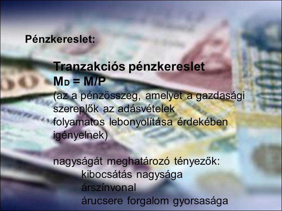Pénzkereslet: Vagyontartási pénzkereslet (az a pénzösszeg, amit az emberek vagyonuk részeként igényelnek) Nagyságát a kamatláb változása határozza meg Összes pénzkereslet = tranzakciós + óvatossági + vagyontartási pénzkereslet Függ: reáljövedelem kamatláb i M/P MDMD Pénzkeresleti függvény
