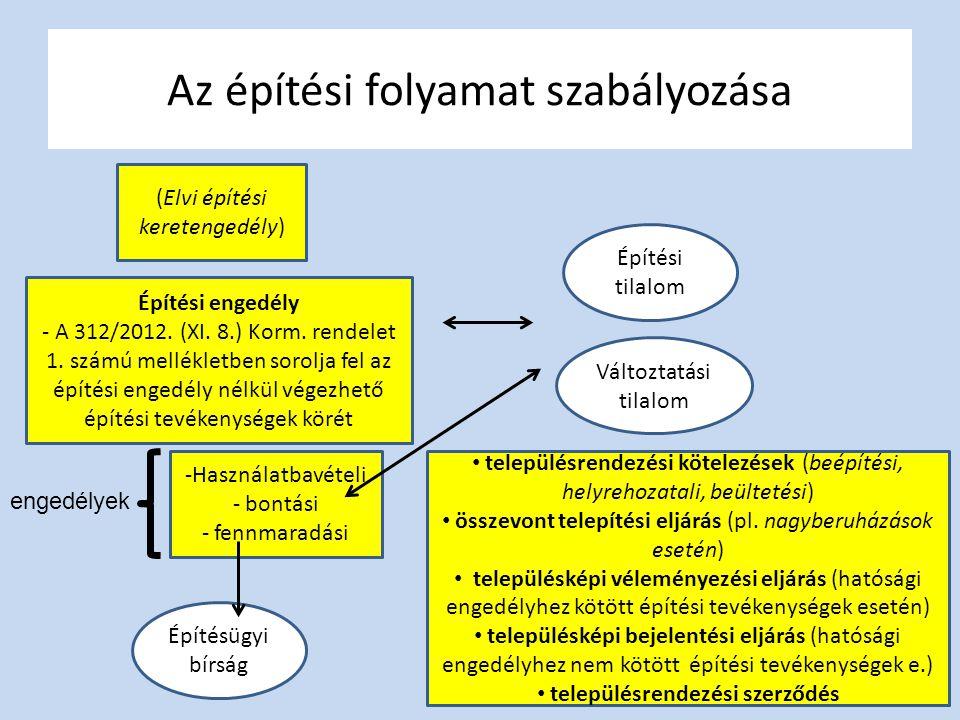 Az építési folyamat szabályozása Építési engedély - A 312/2012. (XI. 8.) Korm. rendelet 1. számú mellékletben sorolja fel az építési engedély nélkül v