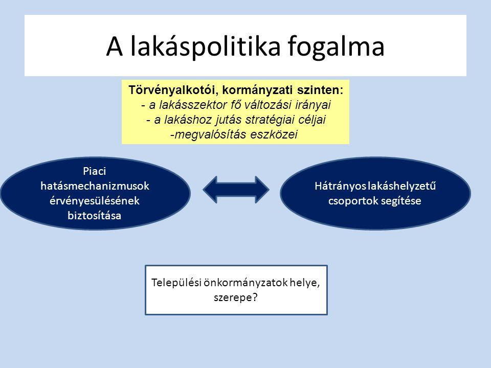 A lakáspolitika fogalma Törvényalkotói, kormányzati szinten: - a lakásszektor fő változási irányai - a lakáshoz jutás stratégiai céljai -megvalósítás