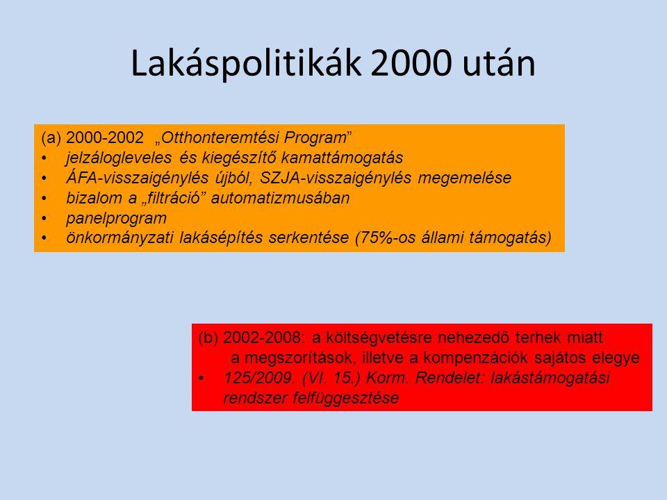 """Lakáspolitikák 2000 után (a) 2000-2002: """"Otthonteremtési Program"""" •jelzálogleveles és kiegészítő kamattámogatás •ÁFA-visszaigénylés újból, SZJA-vissza"""
