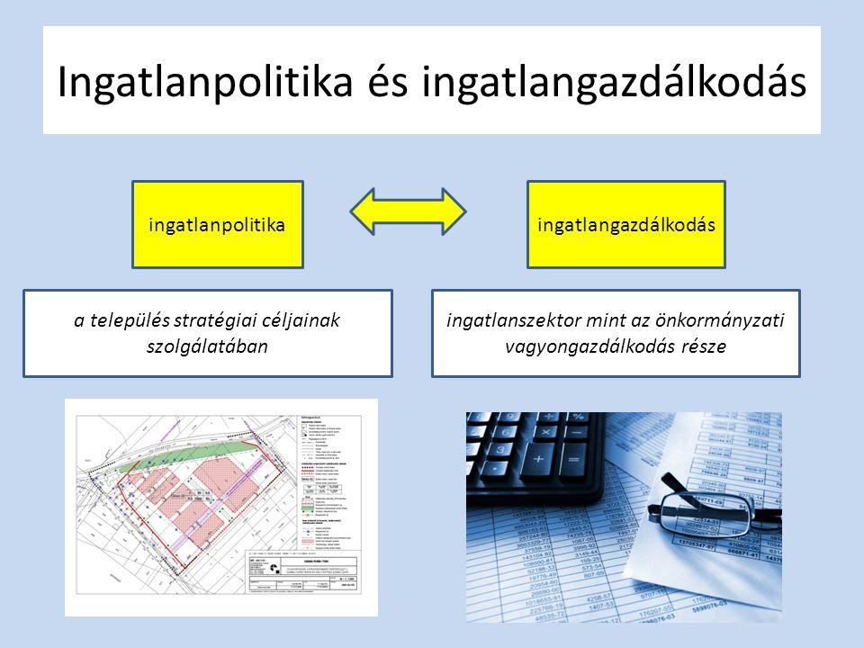 Ingatlanpolitika és ingatlangazdálkodás ingatlanpolitikaingatlangazdálkodás a település stratégiai céljainak szolgálatában ingatlanszektor mint az önk