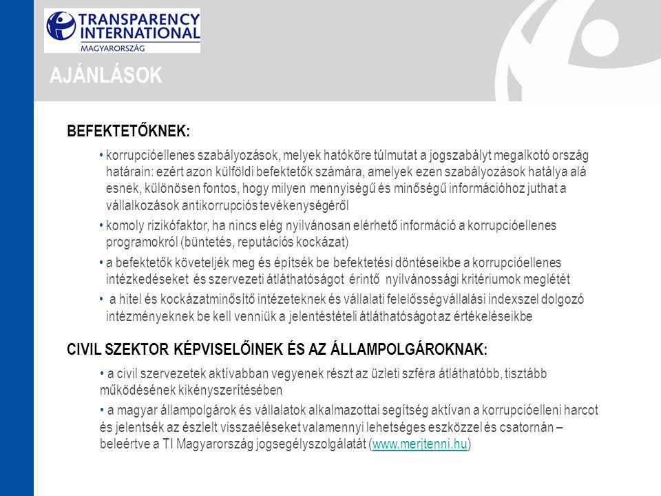AJÁNLÁSOK CIVIL SZEKTOR KÉPVISELŐINEK ÉS AZ ÁLLAMPOLGÁROKNAK: • a civil szervezetek aktívabban vegyenek részt az üzleti szféra átláthatóbb, tisztább működésének kikényszerítésében • a magyar állampolgárok és vállalatok alkalmazottai segítség aktívan a korrupcióelleni harcot és jelentsék az észlelt visszaéléseket valamennyi lehetséges eszközzel és csatornán – beleértve a TI Magyarország jogsegélyszolgálatát (www.merjtenni.hu)www.merjtenni.hu BEFEKTETŐKNEK: •korrupcióellenes szabályozások, melyek hatóköre túlmutat a jogszabályt megalkotó ország határain: ezért azon külföldi befektetők számára, amelyek ezen szabályozások hatálya alá esnek, különösen fontos, hogy milyen mennyiségű és minőségű információhoz juthat a vállalkozások antikorrupciós tevékenységéről •komoly rizikófaktor, ha nincs elég nyilvánosan elérhető információ a korrupcióellenes programokról (büntetés, reputációs kockázat) •a befektetők követeljék meg és építsék be befektetési döntéseikbe a korrupcióellenes intézkedéseket és szervezeti átláthatóságot érintő nyilvánossági kritériumok meglétét • a hitel és kockázatminősítő intézeteknek és vállalati felelősségvállalási indexszel dolgozó intézményeknek be kell venniük a jelentéstételi átláthatóságot az értékeléseikbe