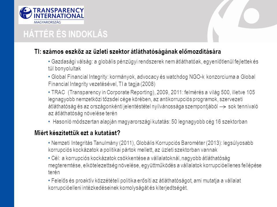 HÁTTÉR ÉS INDOKLÁS TI: számos eszköz az üzleti szektor átláthatóságának előmozdítására • Gazdasági válság: a globális pénzügyi rendszerek nem átláthatóak, egyenlőtlenül fejlettek és túl bonyolultak • Global Financial Integrity: kormányok, advocacy és watchdog NGO-k konzorciuma a Global Financial Integrity vezetésével, TI a tagja (2008) • TRAC (Transparency in Corporate Reporting), 2009, 2011: felmérés a világ 500, illetve 105 legnagyobb nemzetközi tőzsdei cége körében, az antikorrupciós programok, szervezeti átláthatóság és az országonkénti jelentéstétel nyilvánossága szempontjából sok tennivaló az átláthatóság növelése terén • Hasonló módszertan alapján magyarországi kutatás: 50 legnagyobb cég 16 szektorban Miért készítettük ezt a kutatást.