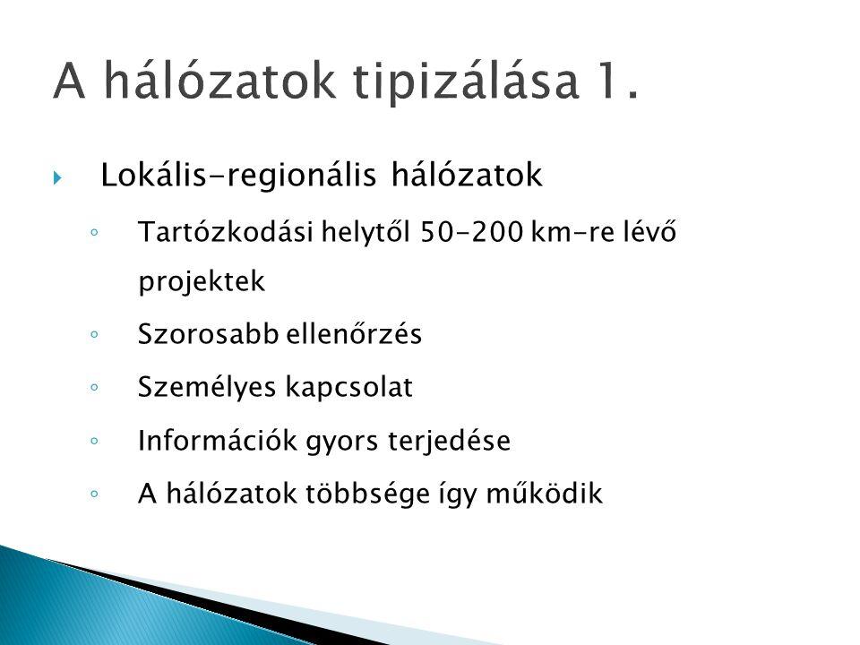 A hálózatok tipizálása 1.  Lokális-regionális hálózatok ◦ Tartózkodási helytől 50-200 km-re lévő projektek ◦ Szorosabb ellenőrzés ◦ Személyes kapcsol