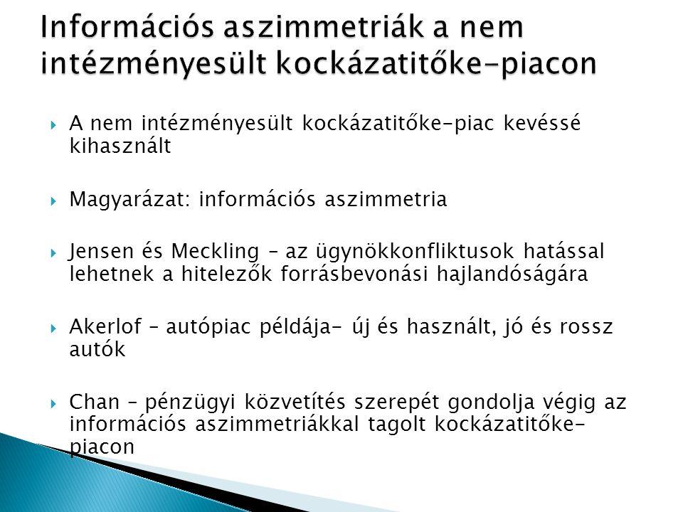  A nem intézményesült kockázatitőke-piac kevéssé kihasznált  Magyarázat: információs aszimmetria  Jensen és Meckling – az ügynökkonfliktusok hatáss