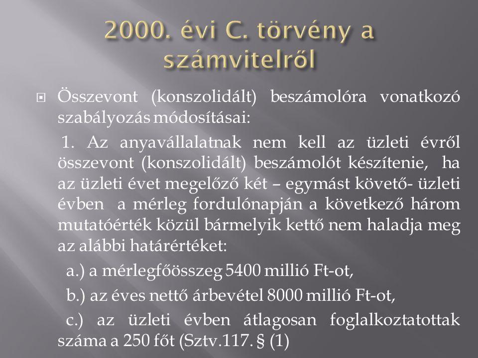  2.§ 4.pont Pénzügyi Szervezetek Állami Felügyelete helyett Magyar Nemzeti Bank szerepel  3.