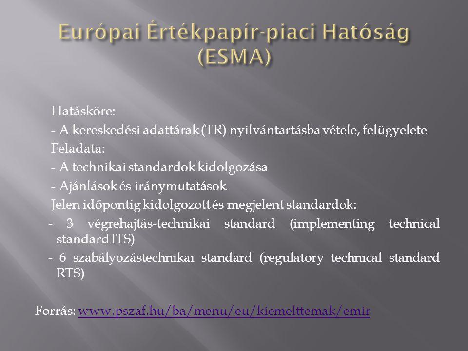 Hatásköre: - A kereskedési adattárak (TR) nyilvántartásba vétele, felügyelete Feladata: - A technikai standardok kidolgozása - Ajánlások és iránymutat