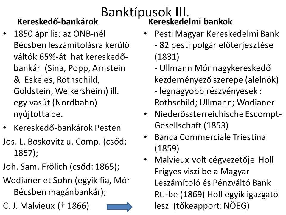 Banktípusok III. Kereskedő-bankárok • 1850 április: az ONB-nél Bécsben leszámítolásra kerülő váltók 65%-át hat kereskedő- bankár (Sina, Popp, Arnstein