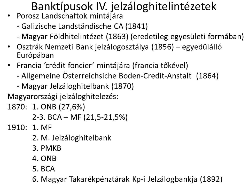 Banktípusok IV. jelzáloghitelintézetek • Porosz Landschaftok mintájára - Galizische Landständische CA (1841) - Magyar Földhitelintézet (1863) (eredeti