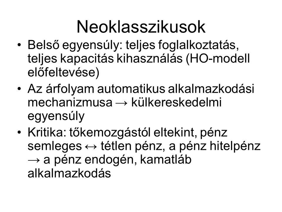 Neoklasszikusok •Belső egyensúly: teljes foglalkoztatás, teljes kapacitás kihasználás (HO-modell előfeltevése) •Az árfolyam automatikus alkalmazkodási
