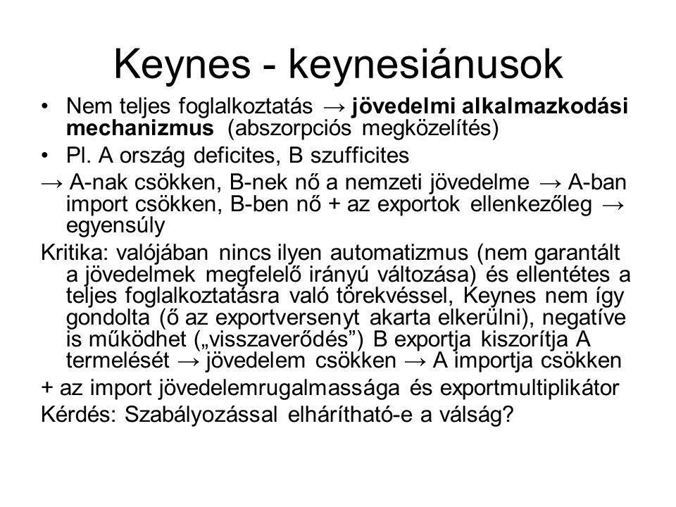 Keynes - keynesiánusok •Nem teljes foglalkoztatás → jövedelmi alkalmazkodási mechanizmus (abszorpciós megközelítés) •Pl. A ország deficites, B szuffic