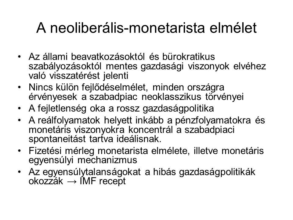 A neoliberális-monetarista elmélet •Az állami beavatkozásoktól és bürokratikus szabályozásoktól mentes gazdasági viszonyok elvéhez való visszatérést j