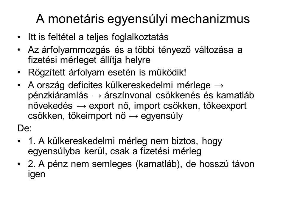 A monetáris egyensúlyi mechanizmus •Itt is feltétel a teljes foglalkoztatás •Az árfolyammozgás és a többi tényező változása a fizetési mérleget állítj