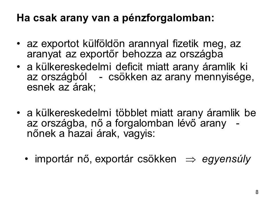 8 Ha csak arany van a pénzforgalomban: •az exportot külföldön arannyal fizetik meg, az aranyat az exportőr behozza az országba •a külkereskedelmi defi
