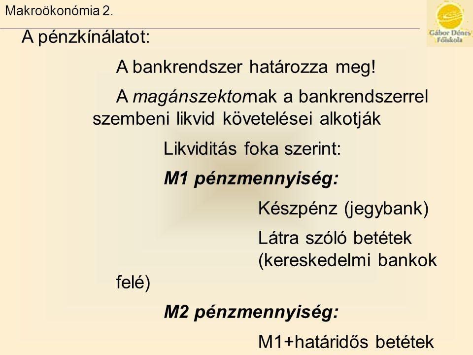 Makroökonómia 2. A pénzkínálatot: A bankrendszer határozza meg! A magánszektornak a bankrendszerrel szembeni likvid követelései alkotják Likviditás fo