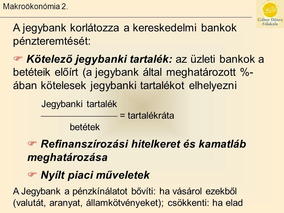 Makroökonómia 2. A jegybank korlátozza a kereskedelmi bankok pénzteremtését:  Kötelező jegybanki tartalék: az üzleti bankok a betéteik előírt (a jegy