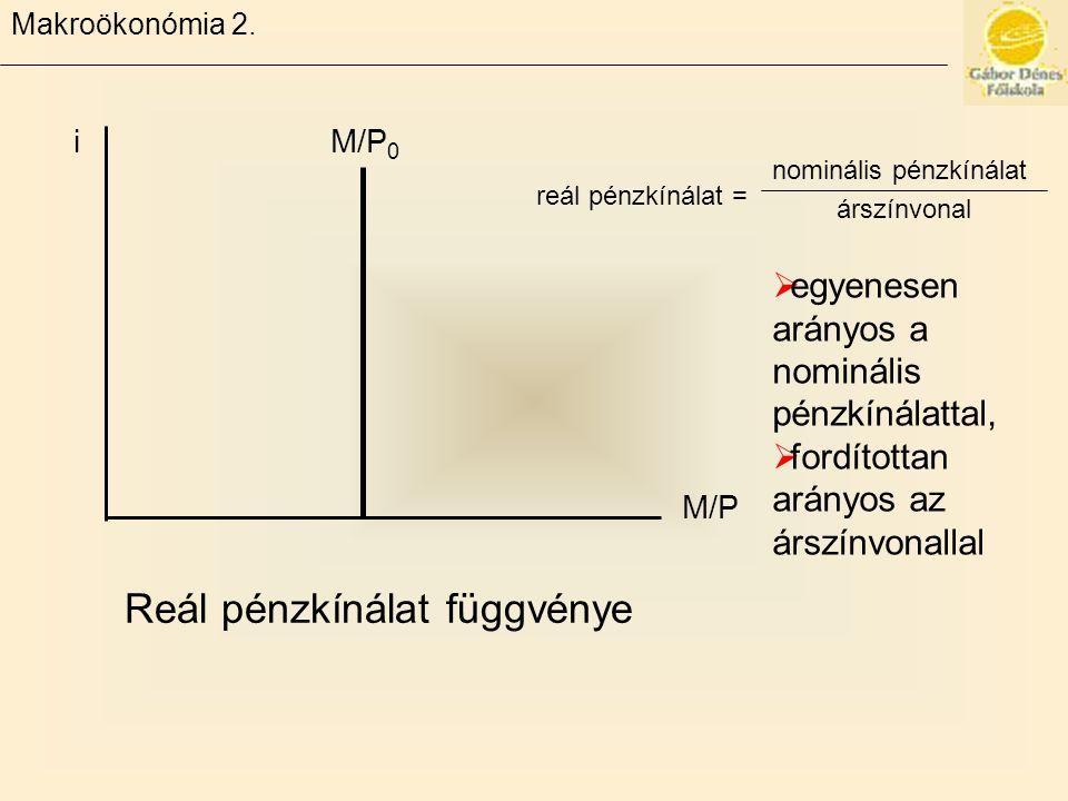 Makroökonómia 2. M/P iM/P 0 reál pénzkínálat = nominális pénzkínálat árszínvonal Reál pénzkínálat függvénye  egyenesen arányos a nominális pénzkínála