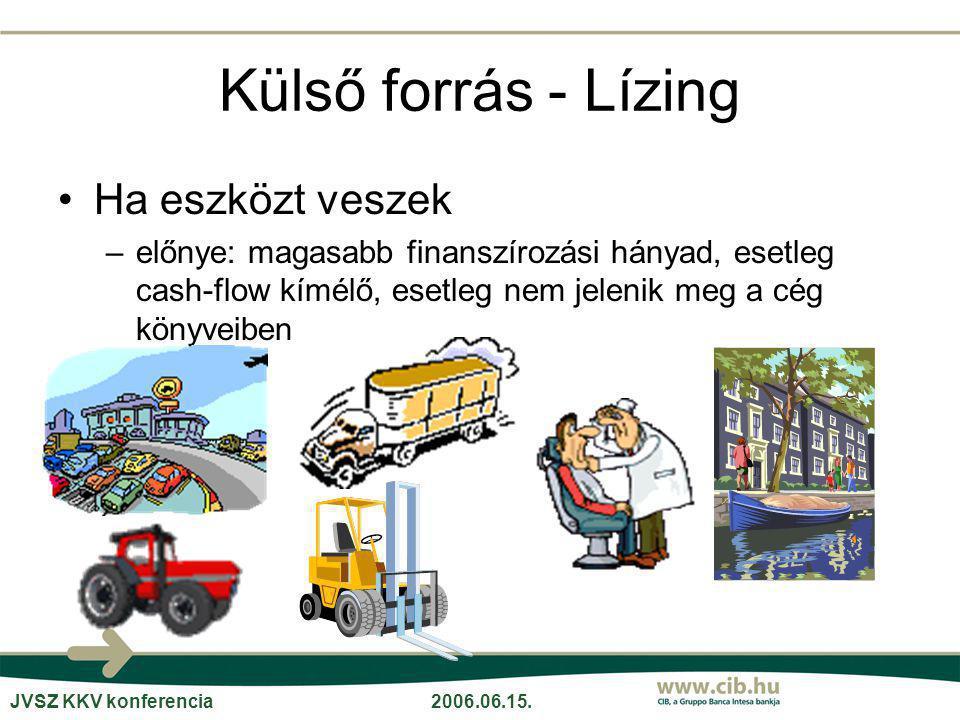 JVSZ KKV konferencia2006.06.15.