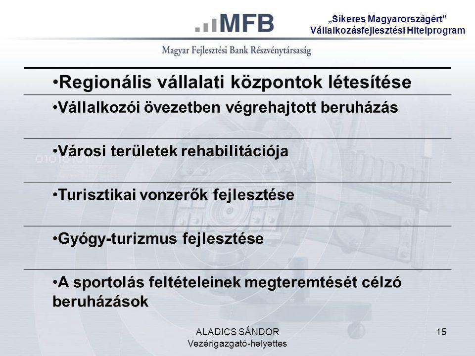 ALADICS SÁNDOR Vezérigazgató-helyettes 15 •Regionális vállalati központok létesítése •Vállalkozói övezetben végrehajtott beruházás •Városi területek r