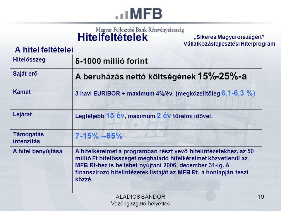 ALADICS SÁNDOR Vezérigazgató-helyettes 19 A hitel feltételei Hitelösszeg 5-1000 millió forint Saját erő A beruházás nettó költségének 15%-25%-a Kamat