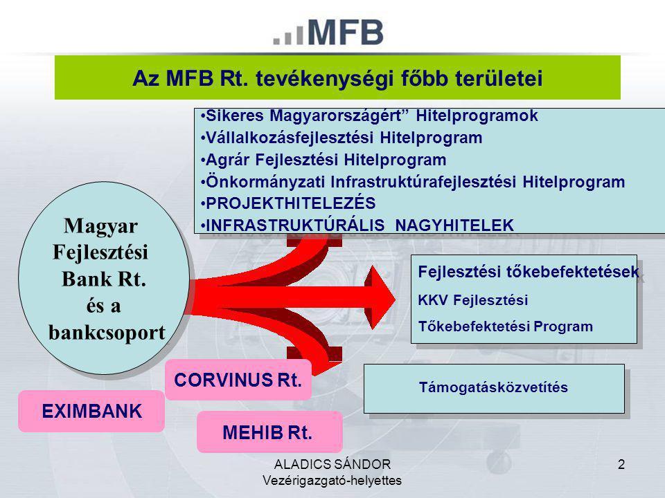 """ALADICS SÁNDOR Vezérigazgató-helyettes 13 """"Sikeres Magyarországért Vállalkozásfejlesztési Hitelprogram 310 Mrd Ft •Általános beruházási célok •Környezetvédelemhez kapcsolódó beruházási célok •Innovációs beruházási célok •Beszállítói beruházási célok •Nemzetköziesedést elősegítő beruházási célok •Kulturális tevékenységhez kapcsolódó beruházási célok •Filmgyártáshoz és a -terjesztéshez kapcsolódó beruházások •A kortárs művészet működési feltételeihez kapcsolódó beruházások •Pályázat kiegészítő hitelek •Humán-egészségügyi ellátást szolgáló beruházási cél •Mikrohitel Plusz Program •Munkahelyteremtő beruházási cél"""
