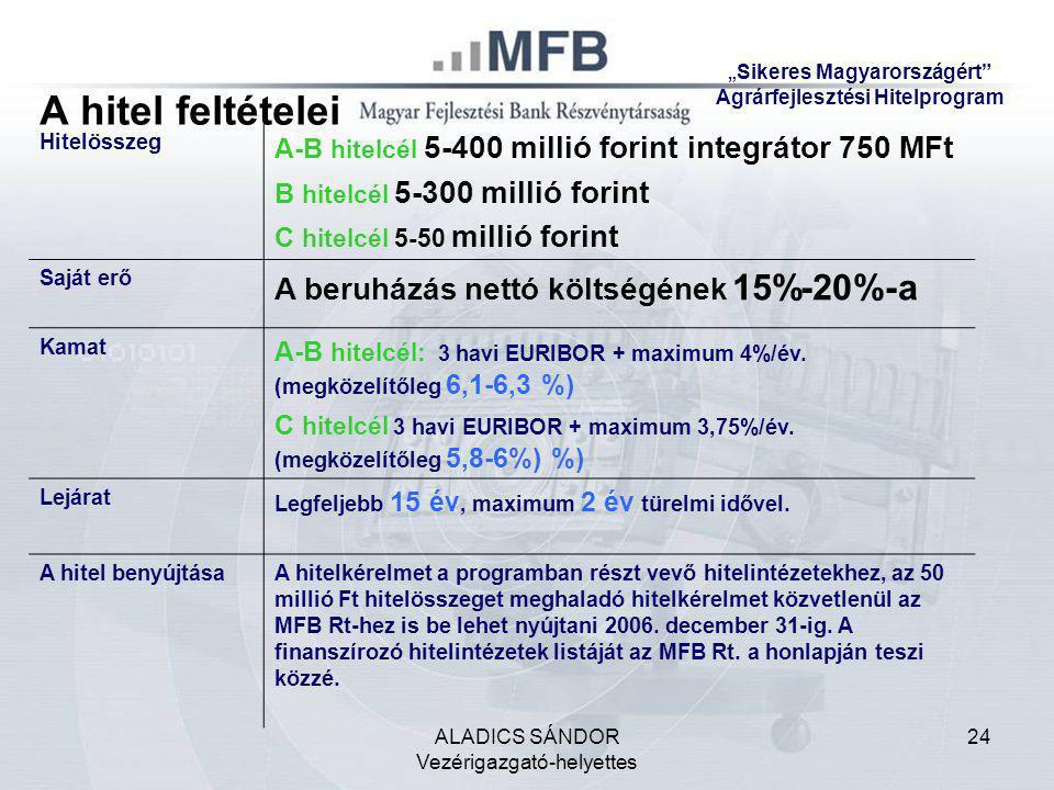 ALADICS SÁNDOR Vezérigazgató-helyettes 24 A hitel feltételei Hitelösszeg A-B hitelcél 5-400 millió forint integrátor 750 MFt B hitelcél 5-300 millió f