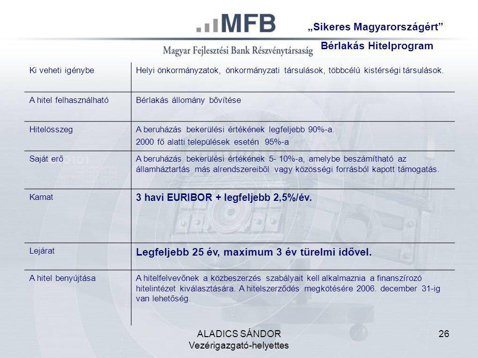ALADICS SÁNDOR Vezérigazgató-helyettes 26 Ki veheti igénybeHelyi önkormányzatok, önkormányzati társulások, többcélú kistérségi társulások. A hitel fel