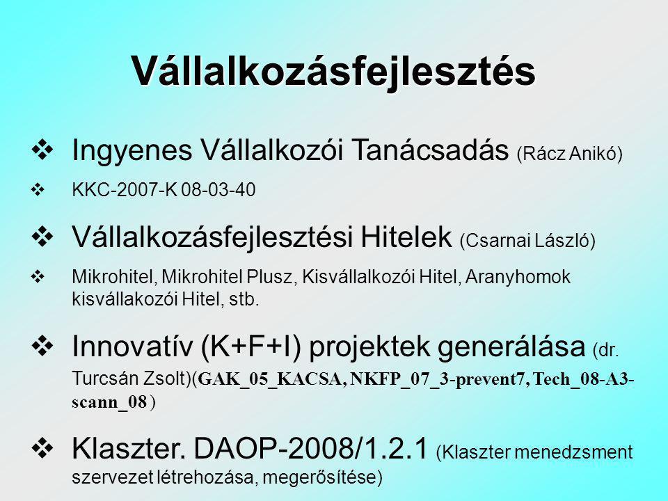 Vállalkozásfejlesztés  Ingyenes Vállalkozói Tanácsadás (Rácz Anikó)  KKC-2007-K 08-03-40  Vállalkozásfejlesztési Hitelek (Csarnai László)  Mikrohi